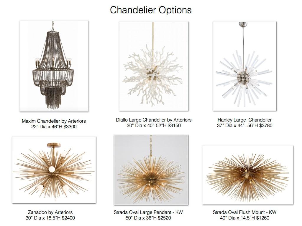 Chandelier Board Option